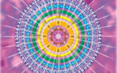 Código 2 Sagrado Femenino - Cuerpo de Luz Merkaba