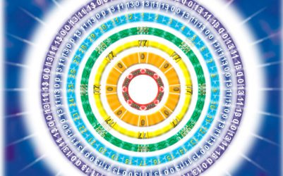 Código 4 Inteligencia Superior - Cuerpo de Luz Merkaba