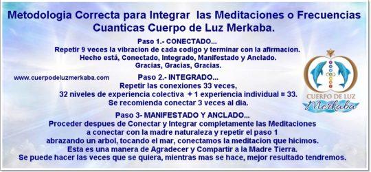 Metodología para integrar las meditaciones