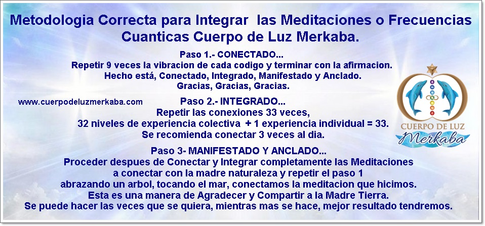 Medotología para Integrar las Meditaciones