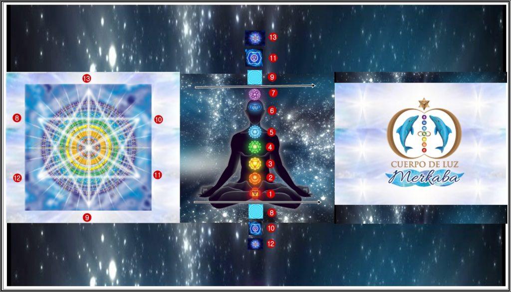 Centros de energía físicos y sutiles del cuerpo de luz merkaba